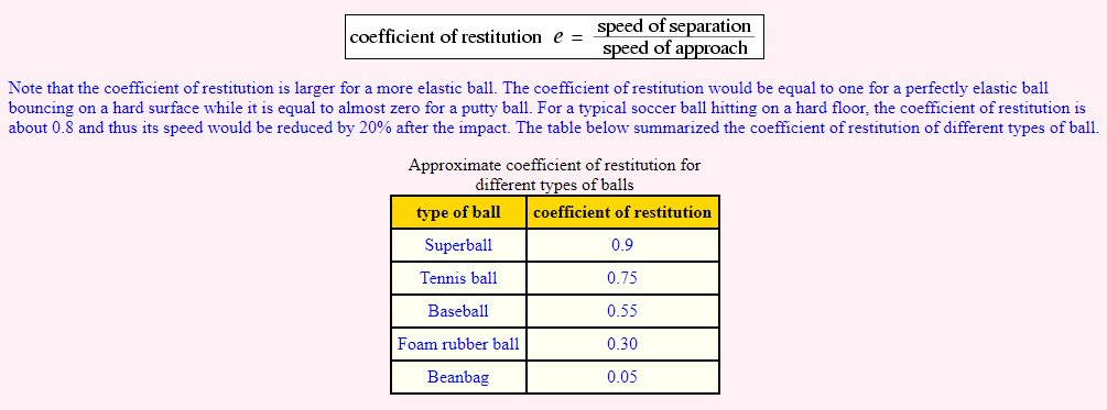 Coefficient-of-restitution-for-different-types-of-balls